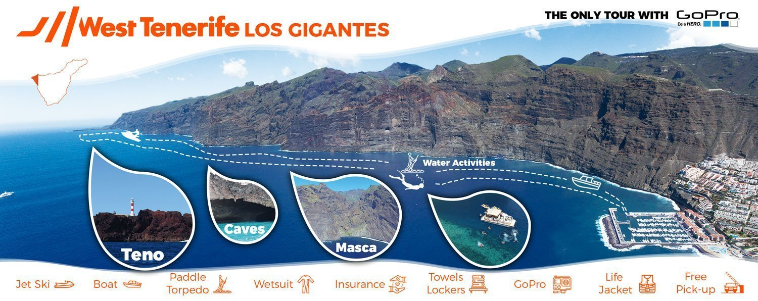 West Tenerife activity route Los Gigantes route