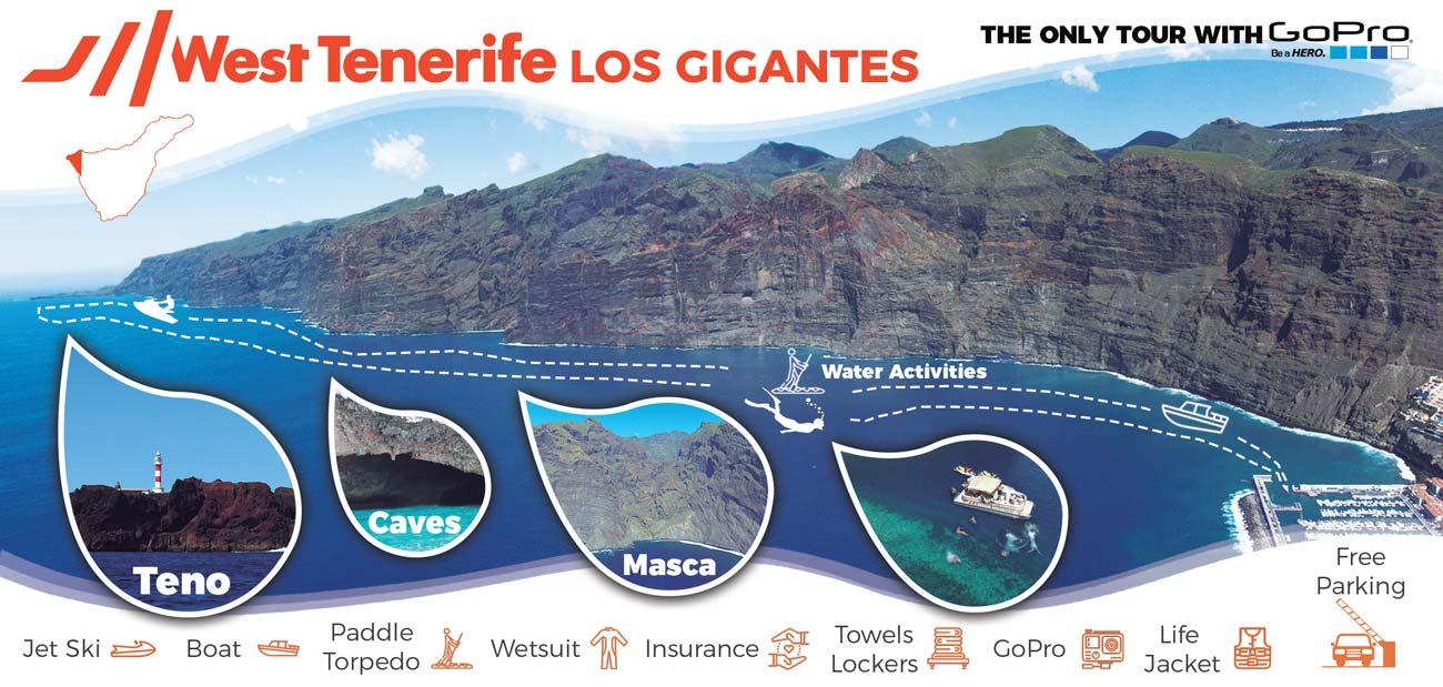 West Tenerife Los Gigantes aquatic activities route boat trip